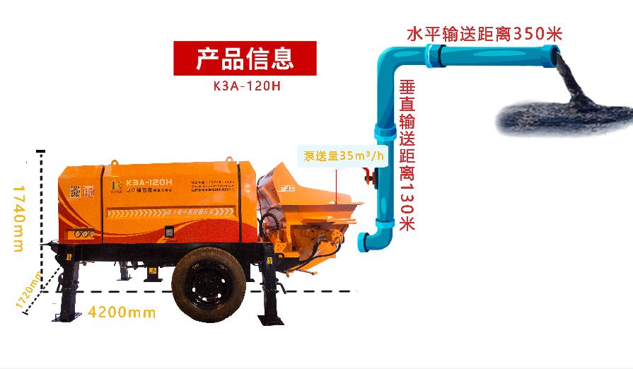 细石混凝土泵堵塞后 用这两招解决!